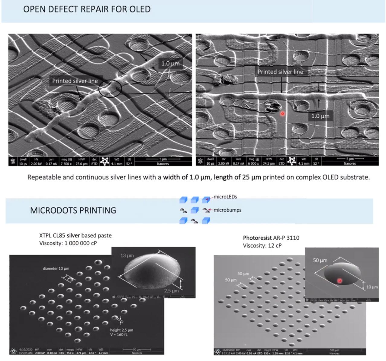 显示器印刷的多样化世界:印刷如何影响MicroLED,AMOLED,AMQLED,AR/VR  第8张