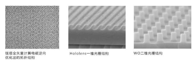 对标WaveOptics的AR镜片,珑璟光电正式发布衍射光波导模组  第2张