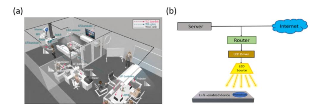 阳明交大发表MicroLED于可见光通讯应用新成果