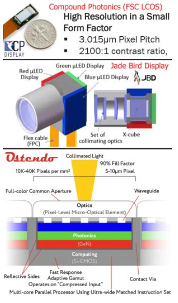AR眼镜中spatial color问题浅析:Micro OLED并不适用于光波导