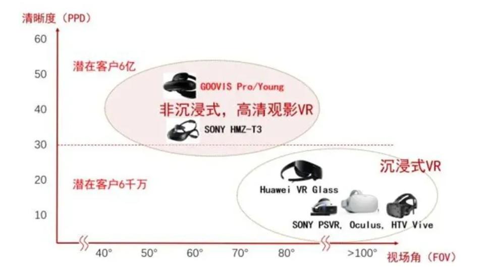 起底VR/AR光学方案:革命性技术已出现,难点只剩量产!