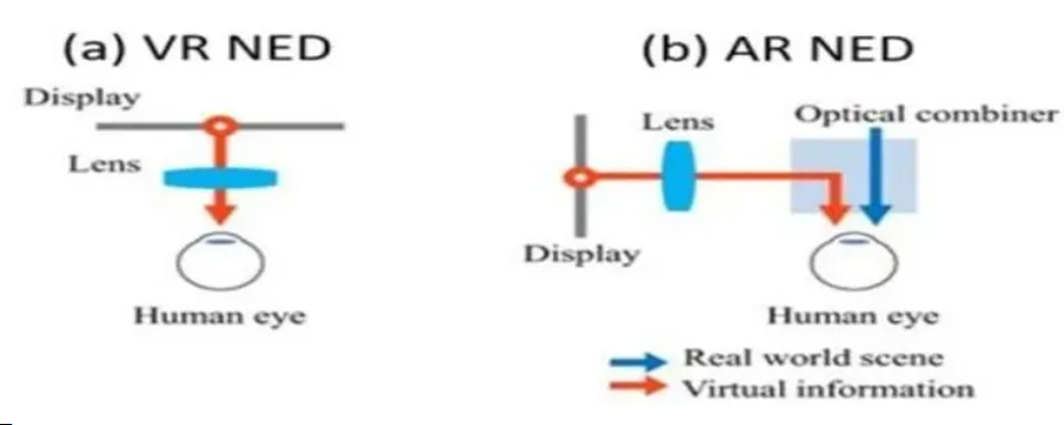 小米发布首款MicroLED AR智能眼镜!  第8张