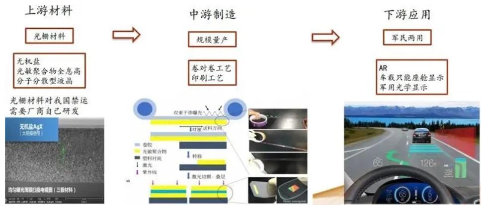 小米发布首款MicroLED AR智能眼镜!  第10张