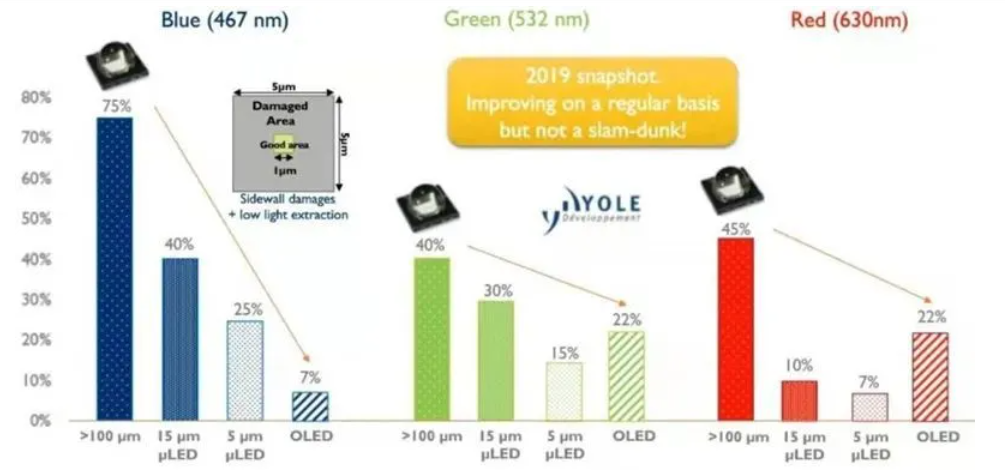 小米发布首款MicroLED AR智能眼镜!  第12张