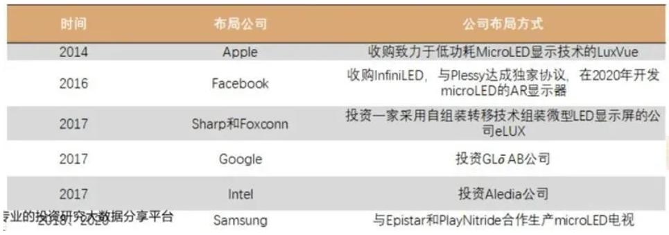 小米发布首款MicroLED AR智能眼镜!  第13张